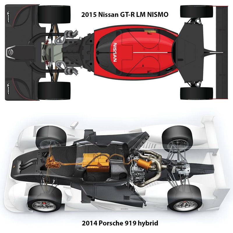 Chassis im Vergleich: 2015 Nissan GT-R LM NISMO & 2014 Porsche 919 hybrid (Grafiken: Nissan, Porsche; Montage: addicted to motorsport)