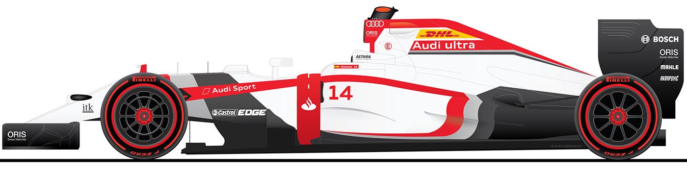 Audi Ab 2018 In Der Formel 1 Update Addicted To Motorsport